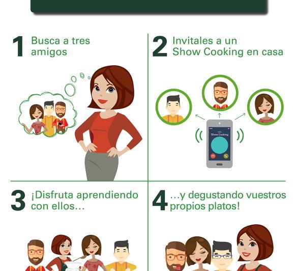 Show Cooking... la mejor forma de conocer Thermomix®